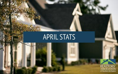 Re-Sale Market Still Hot in April 2016
