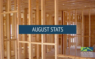 New Sales Record Set for Month of August 2015