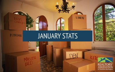 Low Inventory Going Into January 2016