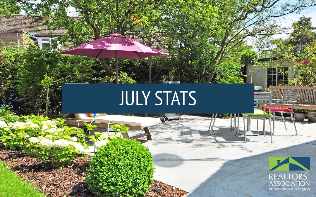 July 2017 Brings Home Buyers Relief from the Heat