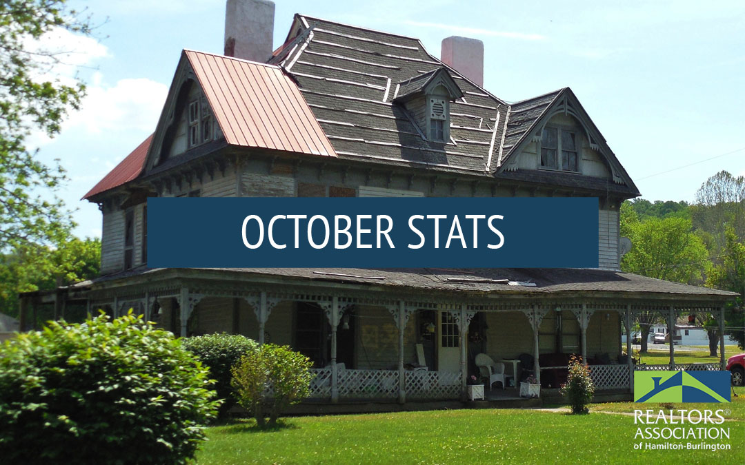 October 2016 Sales Strong; Inventory Remains Low