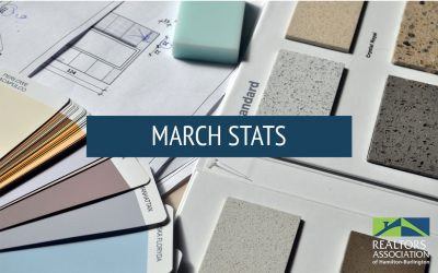 Record March Sales; Low Inventory Continues in 2017