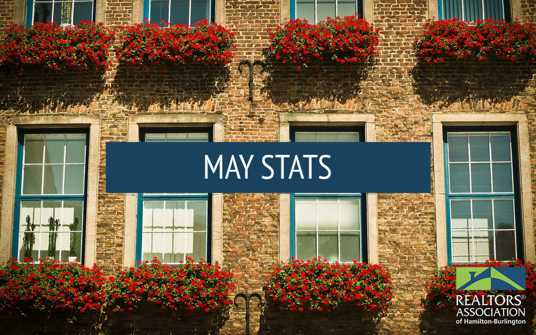 COVID-19 keeps activity low for May 2020, but market improves over April